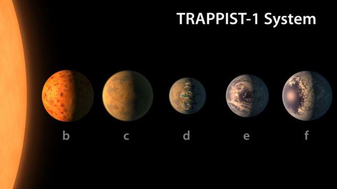 Три приемлемые для жизни планеты обнаружили вNASA