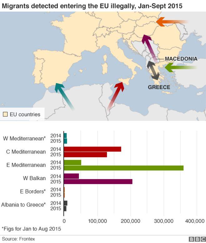 pourquoi migrants angleterre