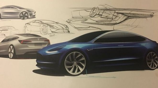 Model 3 design sketches
