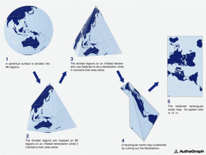 Técnia de origami usada para transferir el globo esférico a un plano