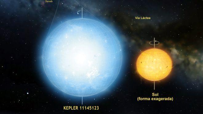 Ilustração de Kepler 11145123