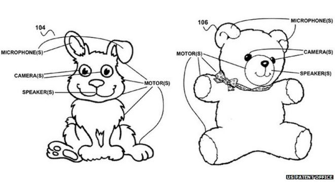 Google patents kids toys that spy on them