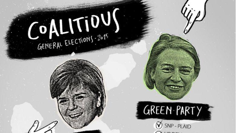 coalitious graphic