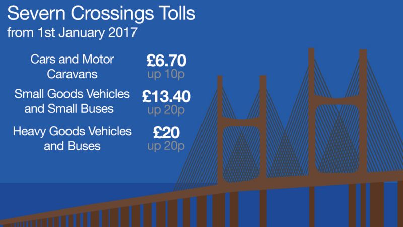 Severn Crossings tolls