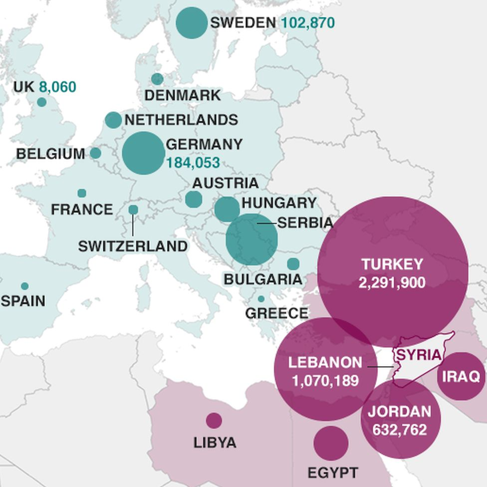 What the Middle East is doing about the refugee crisis - BBC Newsbeat