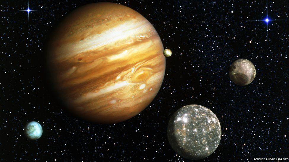 Image result for jupiter  moons