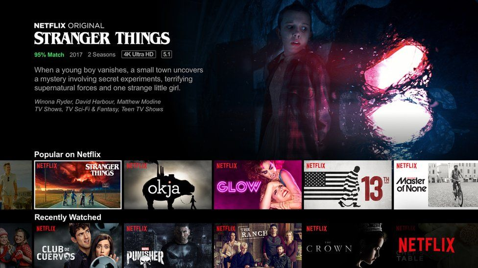 Netflix S History From Dvd Rentals To Streaming Success Bbc Newsbeat