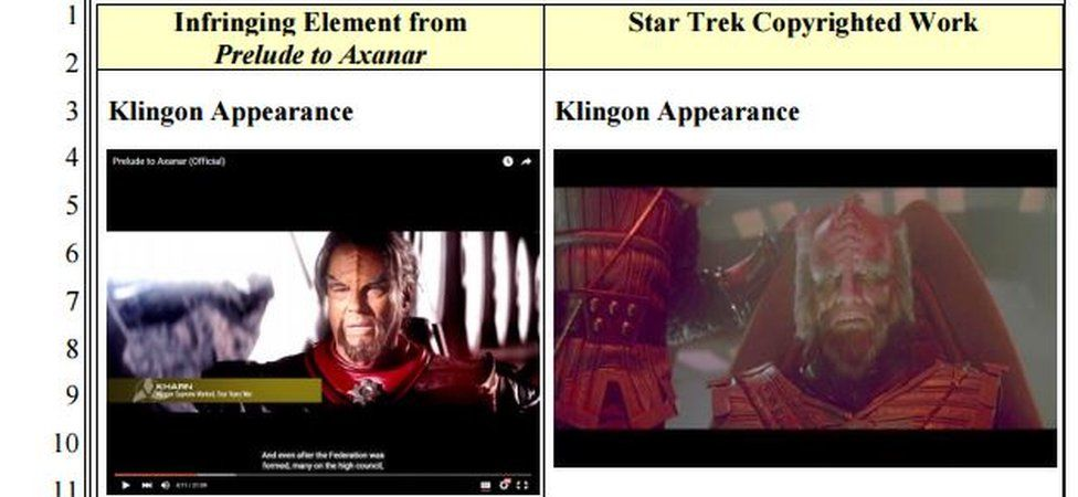 Images showing the similarities of Klingon Appearance
