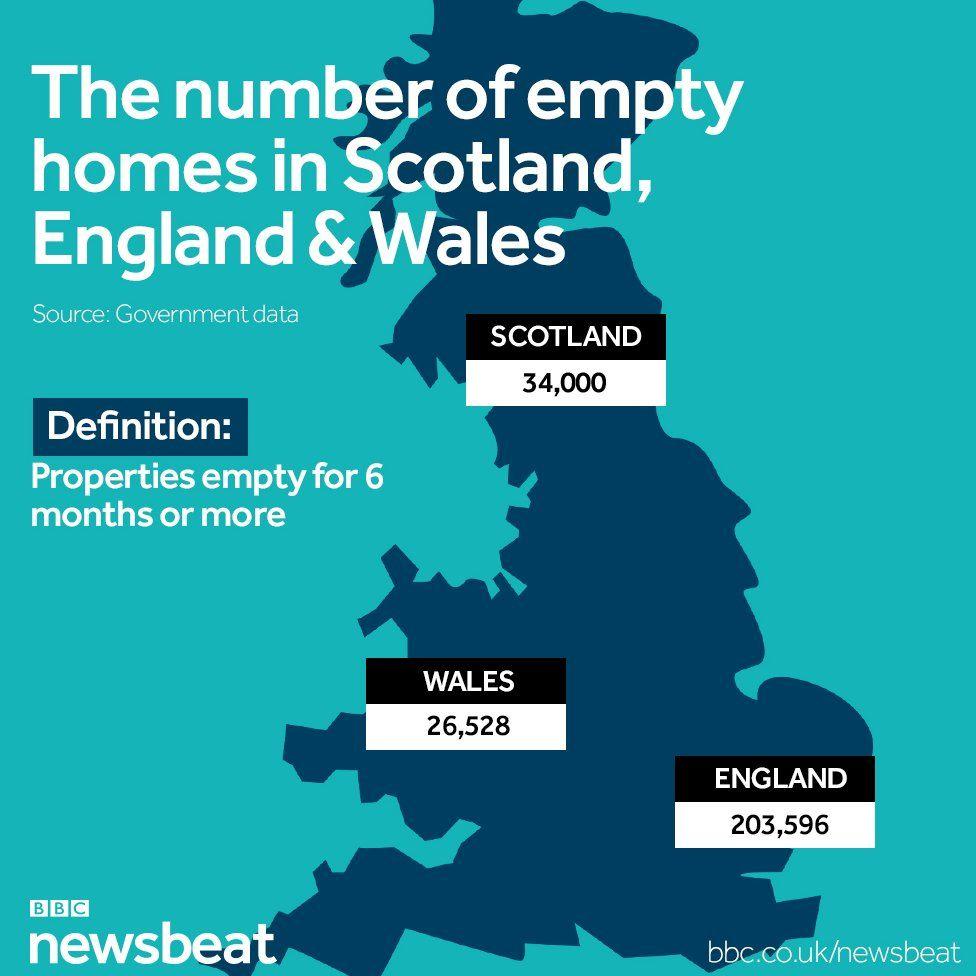 graphic of UK