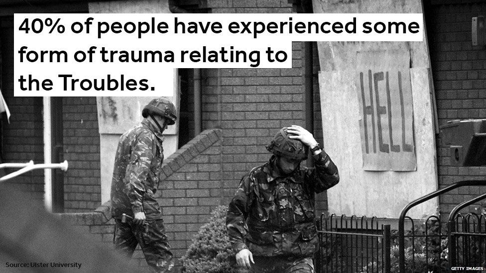 40% of people have experienced some form of trauma relating to the Troubles