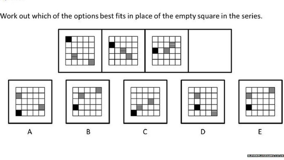 Non-verbal reasoning question