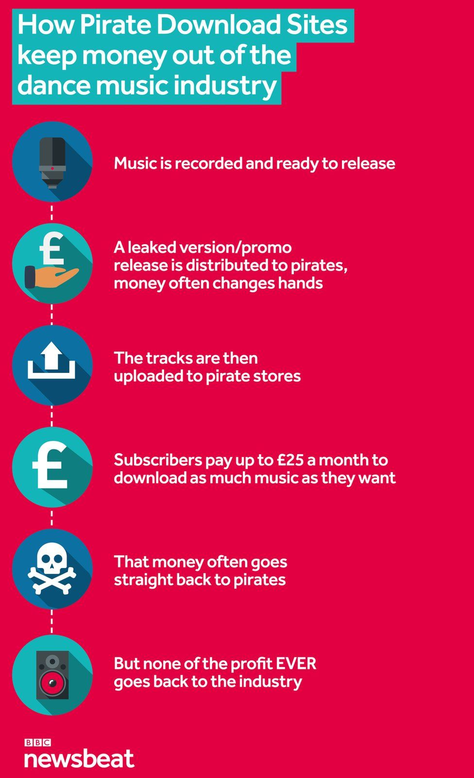pirate site graphic