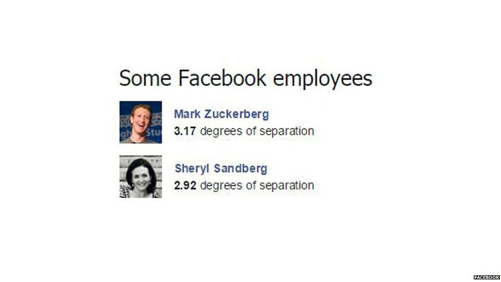 Mark Zuckerberg and Sheryl Sandberg's average scores