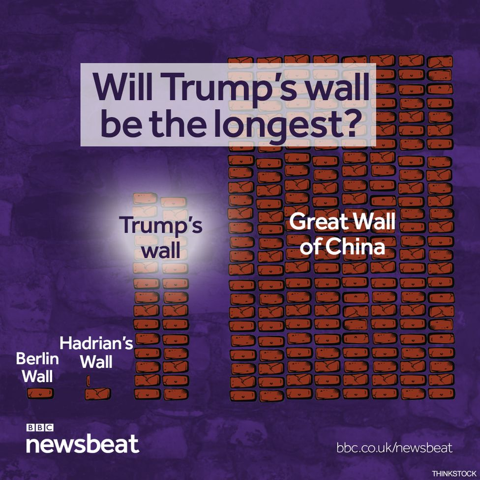 How Trumps Wall Compares To Other Famous Walls on Long Longer Longest