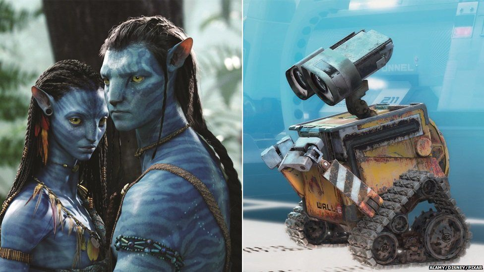 Avatar and Wall-E