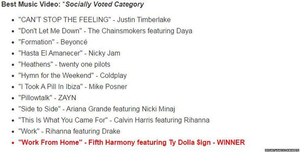 Showing winner for best music video