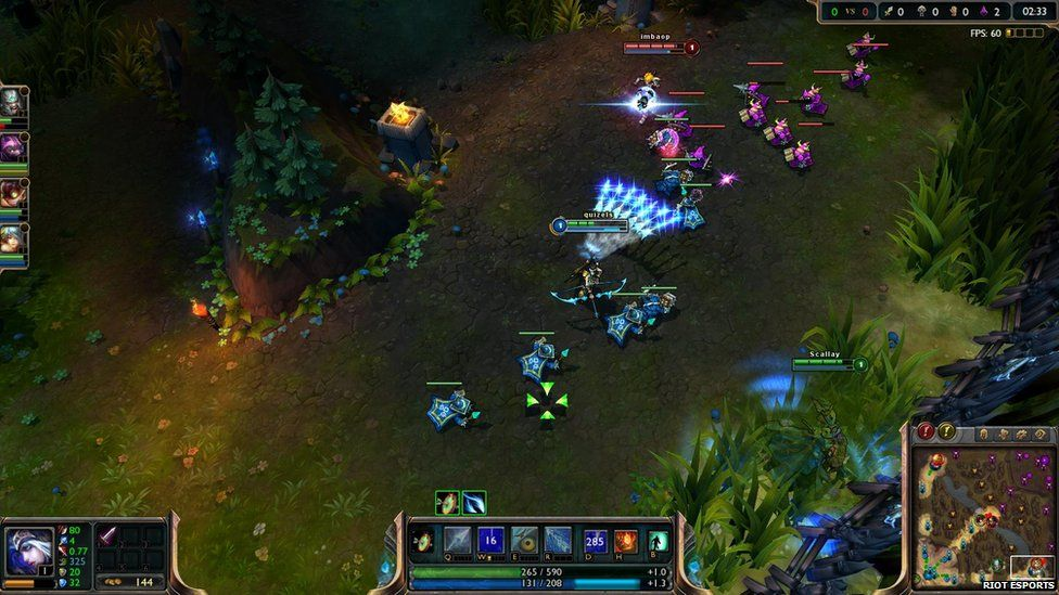 Gameplay of League of Legends