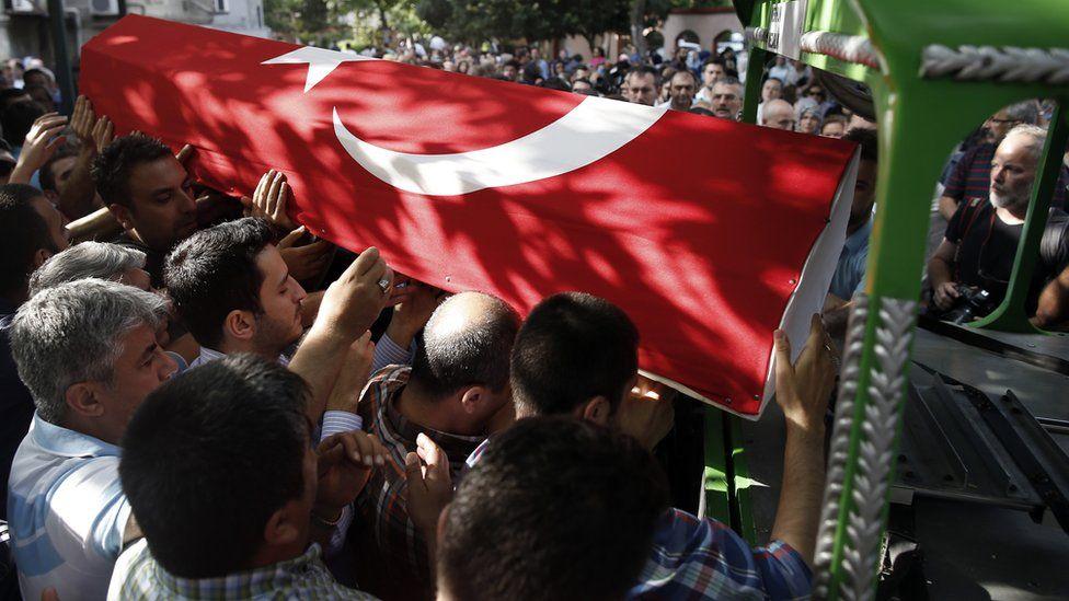 funeral in turkey