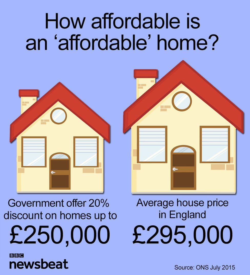 What Good Is An 'affordable Home' When You Can't Afford A