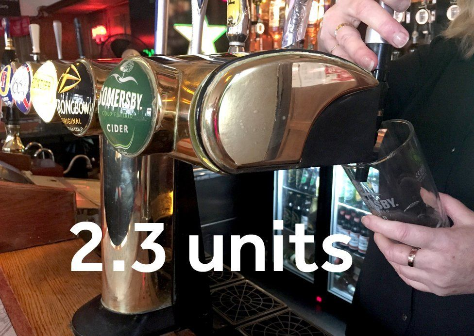 Alcohol Here S How Many Units You Re Drinking Bbc Newsbeat