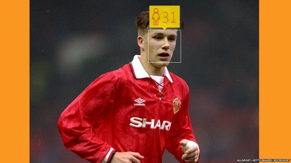 David Beckham Turns 40 We Ask Howoldrobot How Old He Looks Bbc