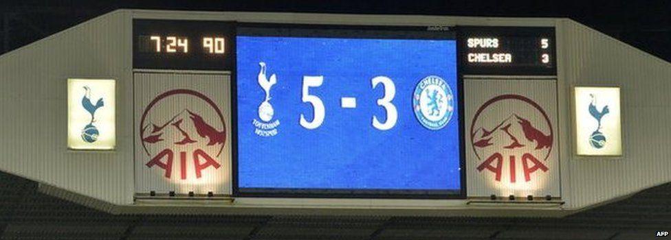 White Hart Lane scoreboard