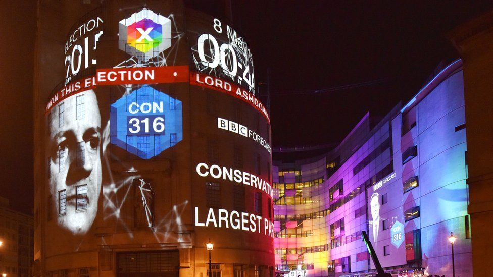 News broadcasting house
