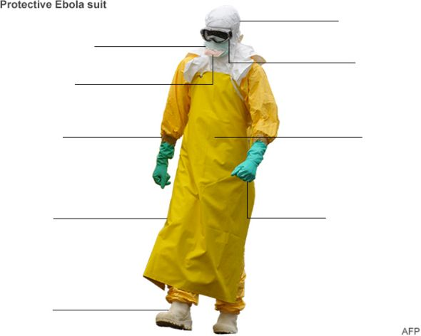 Graphic showing the equipment medical workers treating ebola patients have to wear