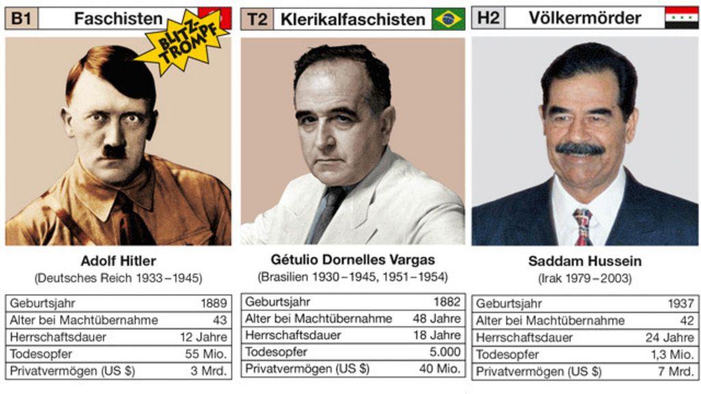 Em 'Super Trunfo' de tiranos, Vargas disputa com Hitler e Saddam ...