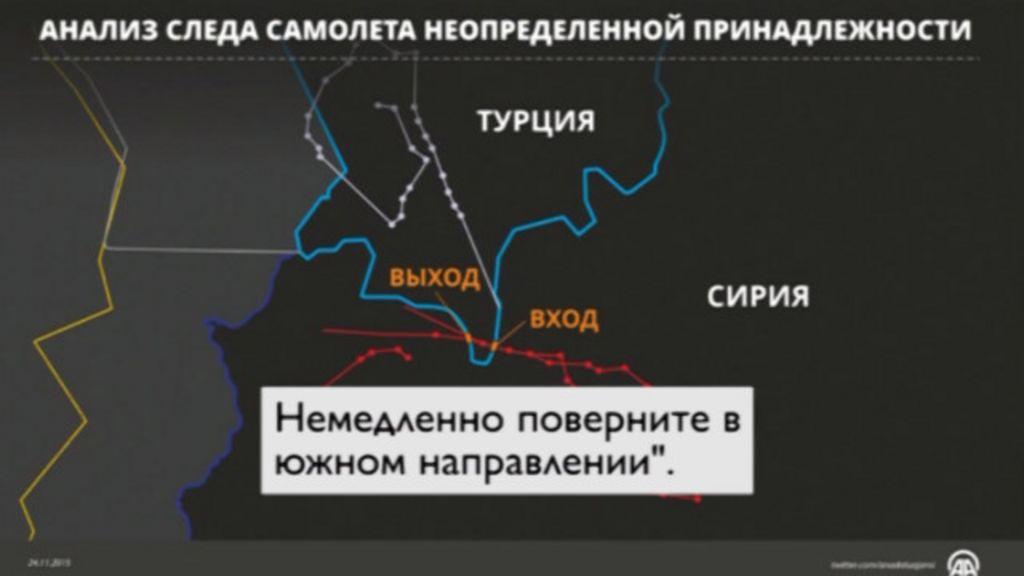 ввс русская служба новостей смотреть онлайн