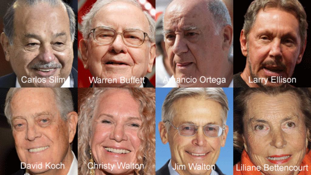 Quem são as 62 pessoas cuja riqueza equivale à de metade do ...