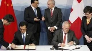 Hợp tác kinh tế Trung Quốc, Thụy Sỹ