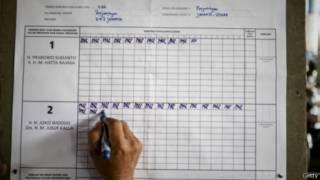 survei, audit, persepi, hitung cepat, quick count, pilpres
