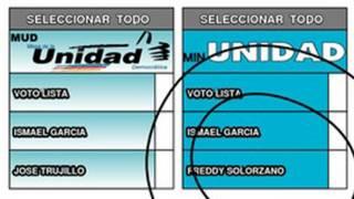 151105234753_venezuela_min_unidad_tarjet