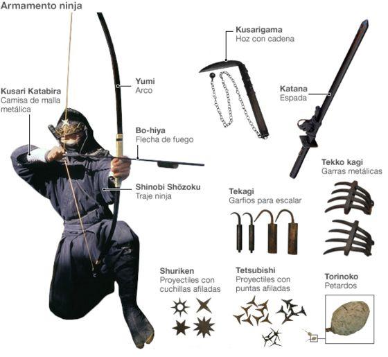 Resultado de imagen de los ninjas reales