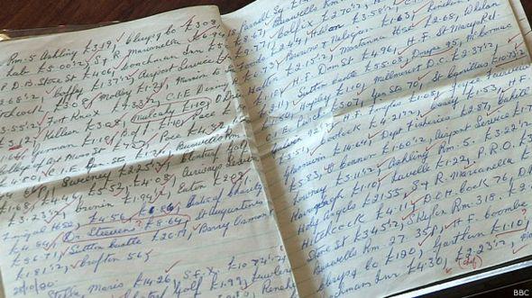 Cuaderno de contabilidad