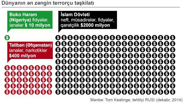 İslam Dövləti