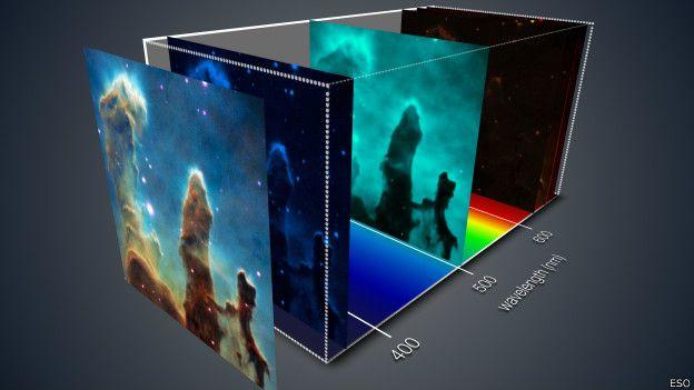 Las columnas que se desarrollan en las nubes gigantes de gas y polvo son los lugares donde nacen nuevas estrellas.