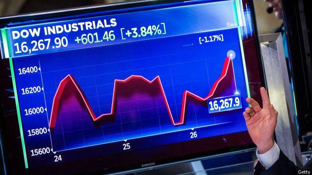 Американские биржевые индексы на закрытии пошли резко вверх