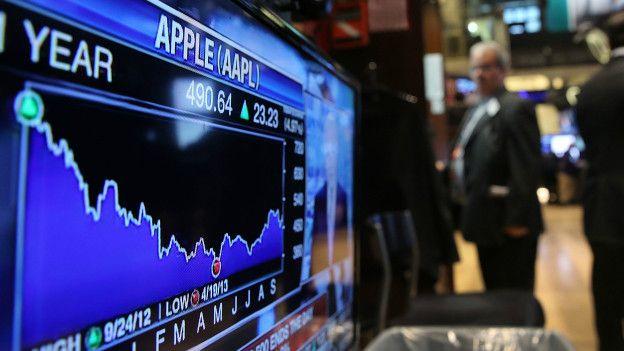 Apple en la bolsa