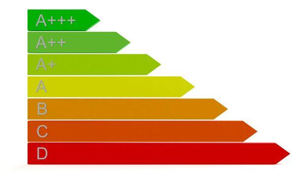 Como ahorrar electricidad cuando usas electrodomésticos