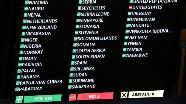 Pizarra con la votación de la resolución de la ONU.