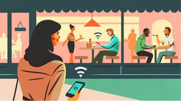 обзоры и анализ знакомств в интернете