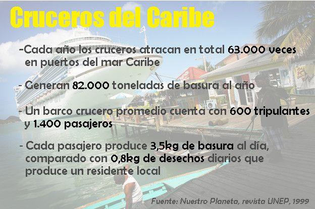 Datos de cruceros
