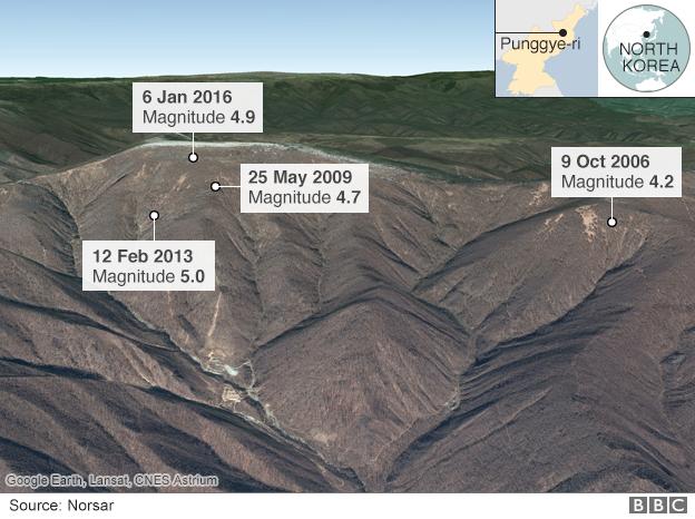 朝鮮歷次核試驗位置圖