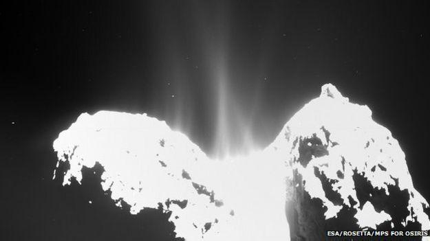 Активность на комете 67Р/Чурюмова-Герасименко