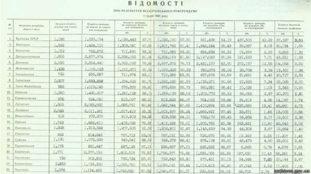 Яценюк требует провести внеочередное заседание ВР для спасения курса гривни - Цензор.НЕТ 6480