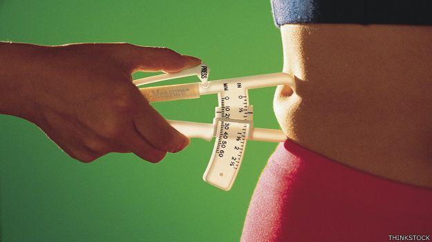 Midiendo la grasa