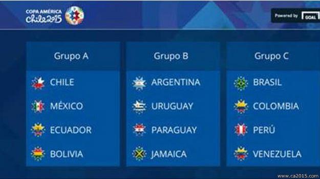 Tabla de la Copa América