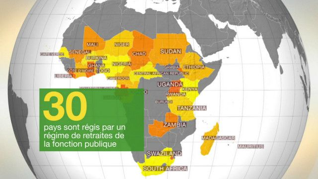 Pansiyo muri Afrika